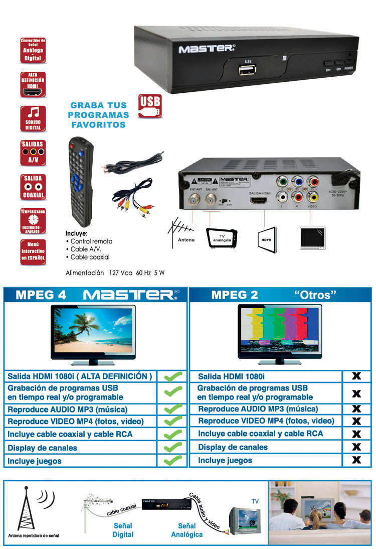 Sony Scd Xa5400es Player furthermore Rt0165 axil receptor tdt entrada usb additionally 25059 Dacpre  With Balanced Outputs Advice Please together with P also Jack 3 5mm RGB  ponent Video Cable  Length  1 5m. on digital audio coaxial to rca